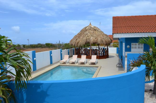 De beste vakantiedeals hier gevonden accommodatie - Muur zwembad ...